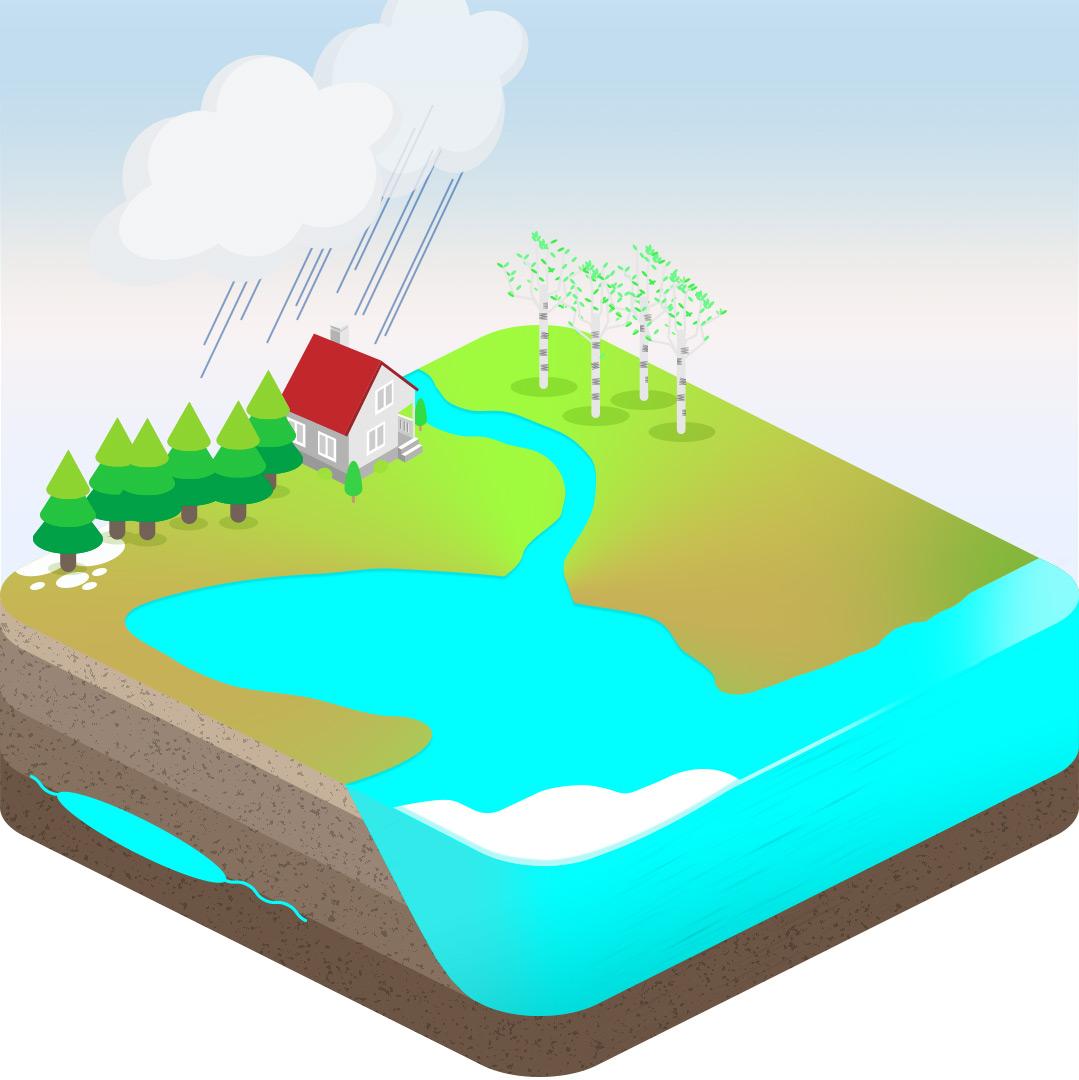 Paikallisvesitilanne